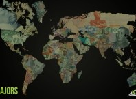 Major Currencies in Forex Trading