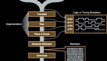ModelSim Tutorial - Write Complie and Simulate Verilog