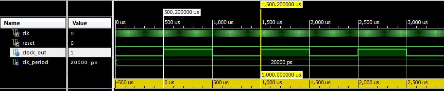 clock divider VHDL testbench waveform
