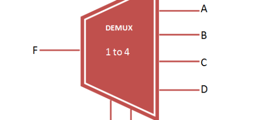 Demultiplexer 1 to 4