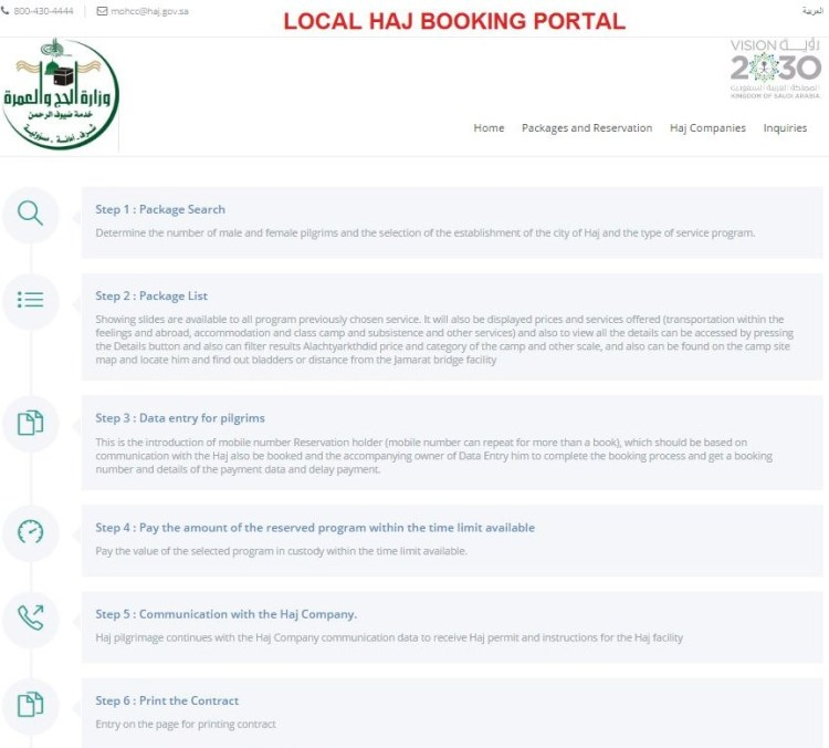 Procedure To Book Hajj Package - Summary