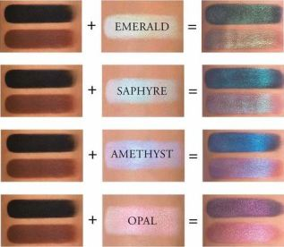 Kat Von D Alchemist Holographic Palette Swatches Layered