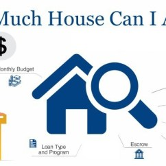 How-much-house-can-I-afford-with-my-income