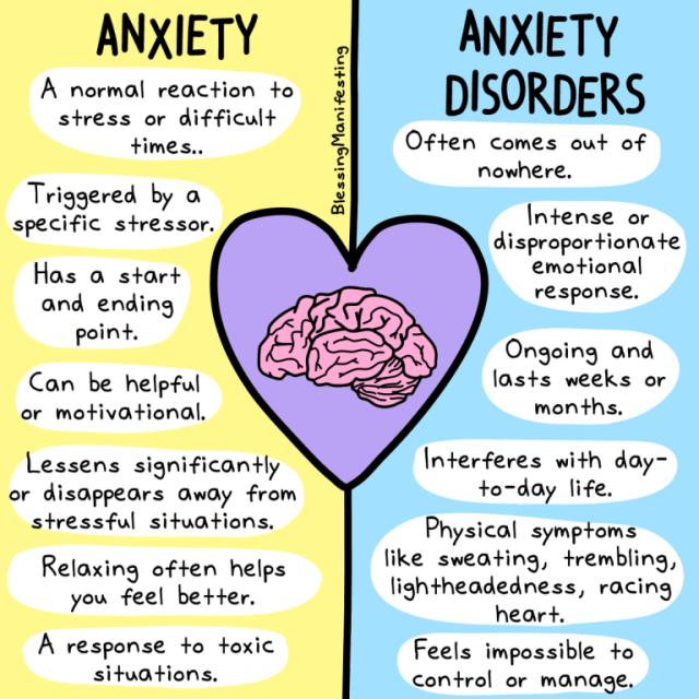 anxietyvsdisorder-768x768