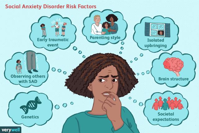 social-anxiety-disorder-causes-3024749-5c3b8f7bc9e77c0001bffa28