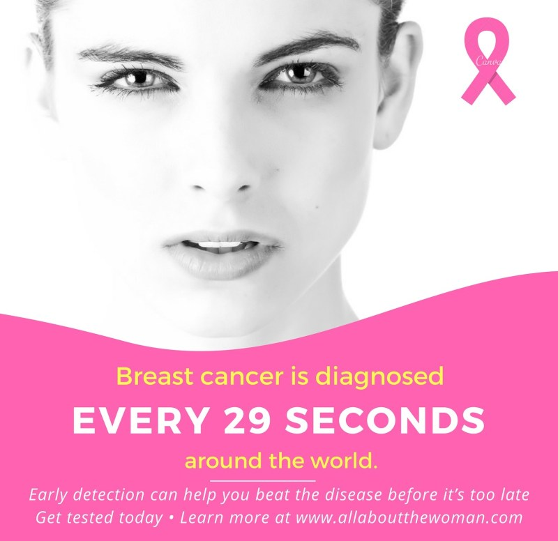Things You Should Know About Breast Cancer