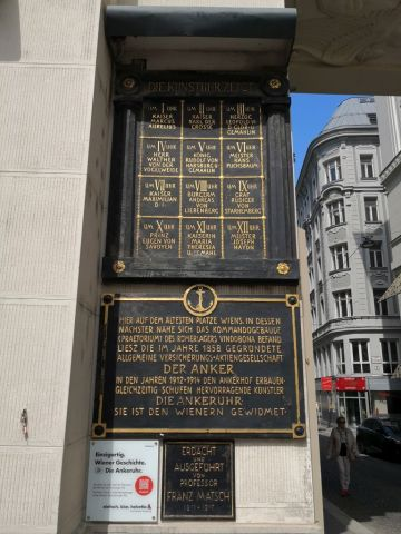 Anker Clock (Ankeruhr) - list of appearances by the hour