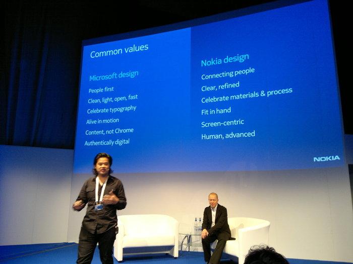 Design values