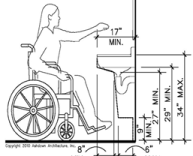 A drawing of a person in a wheelchair in a restroom and various necessary dimensions marked.