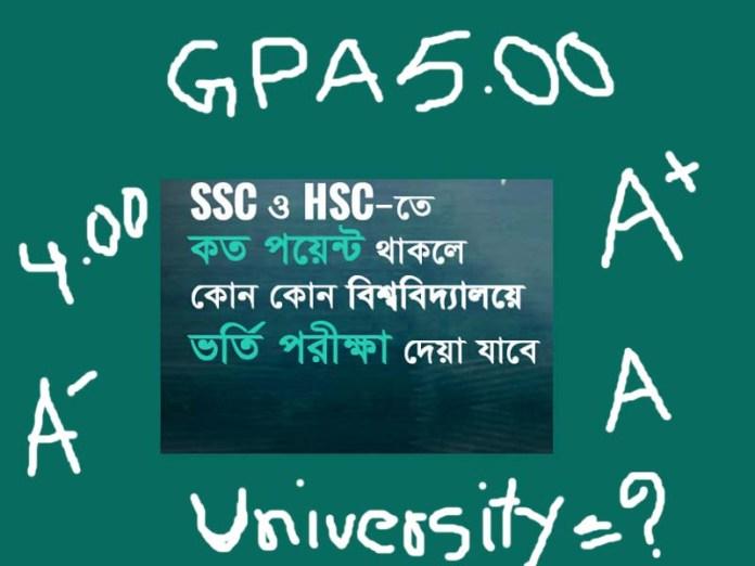 University admissions.