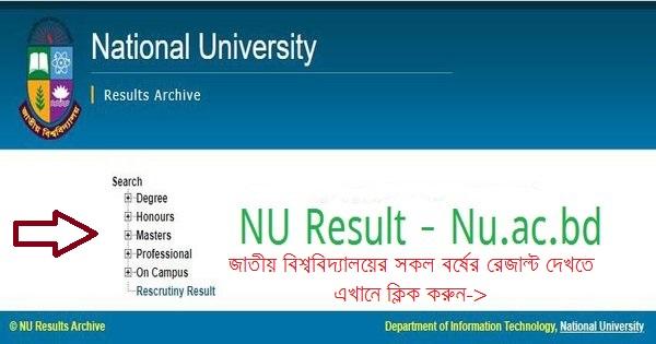NU Result 2020 & National University Notice