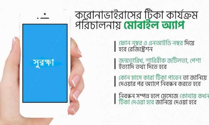 Surokkha Coronavirus Vaccine Apps Download & Registration Steps in Bangladesh