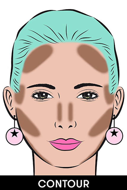 Makeup Contour | allandaboutqa