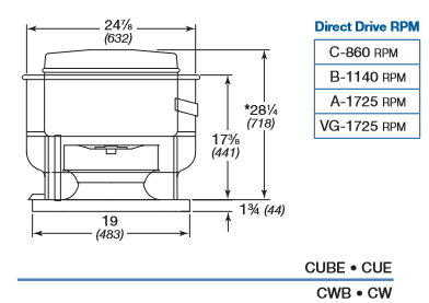 CUE131 CW131 Series Direct Drive Greenheck Exhaust Fan All