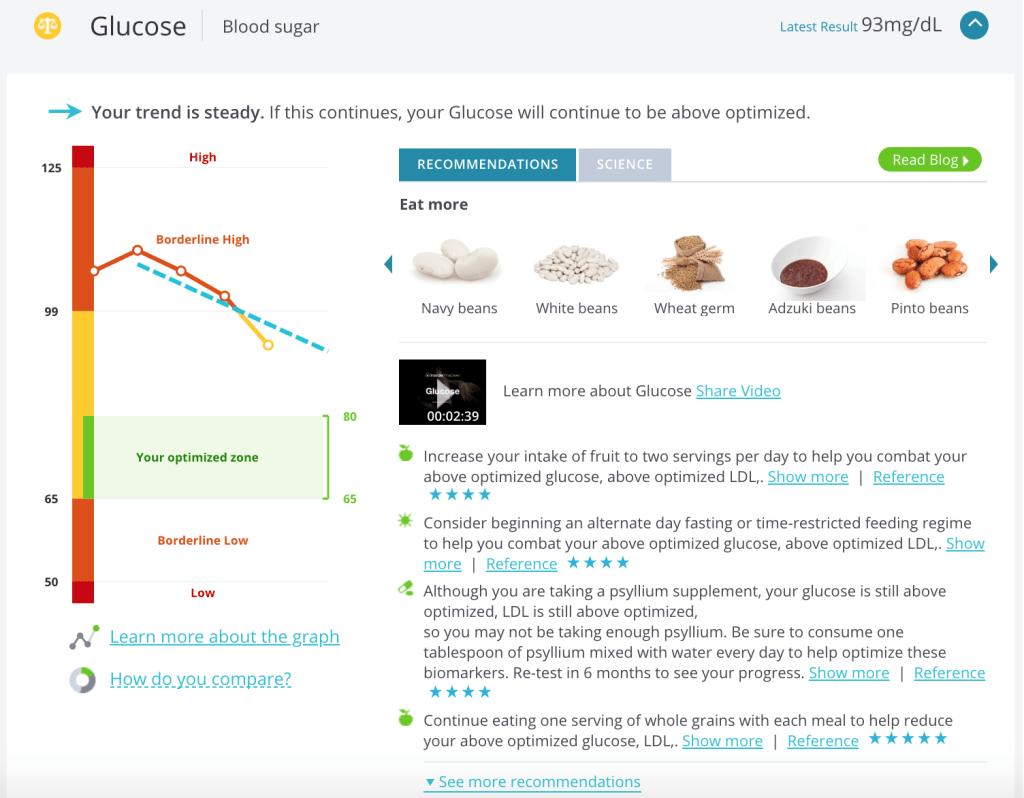 Glucose from InsideTracker test