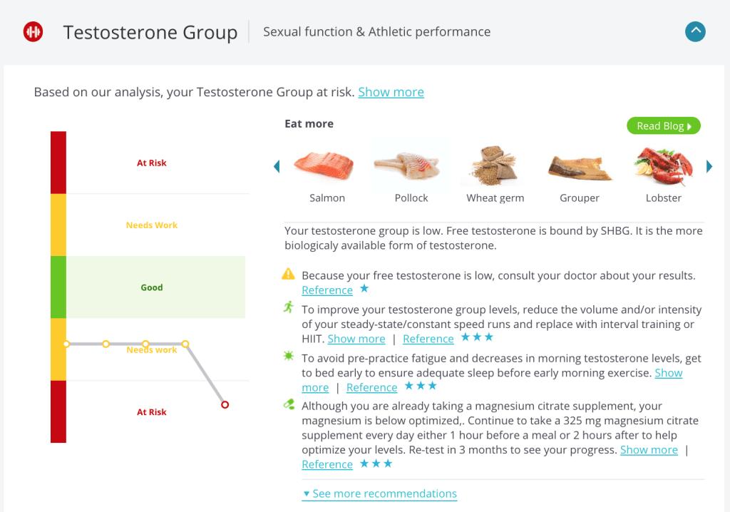 Testosterone Group InsideTracker test