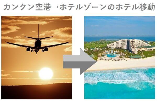 カンクン国際空港からホテルゾーンのホテルへの移動方法一番おすすめな行き方