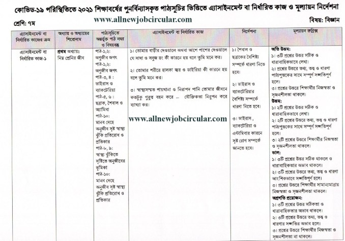 class 7 assignment 4th week 2021 science answer