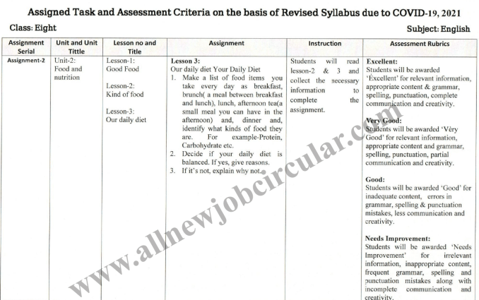 class 8 english 6th week assignment 2021
