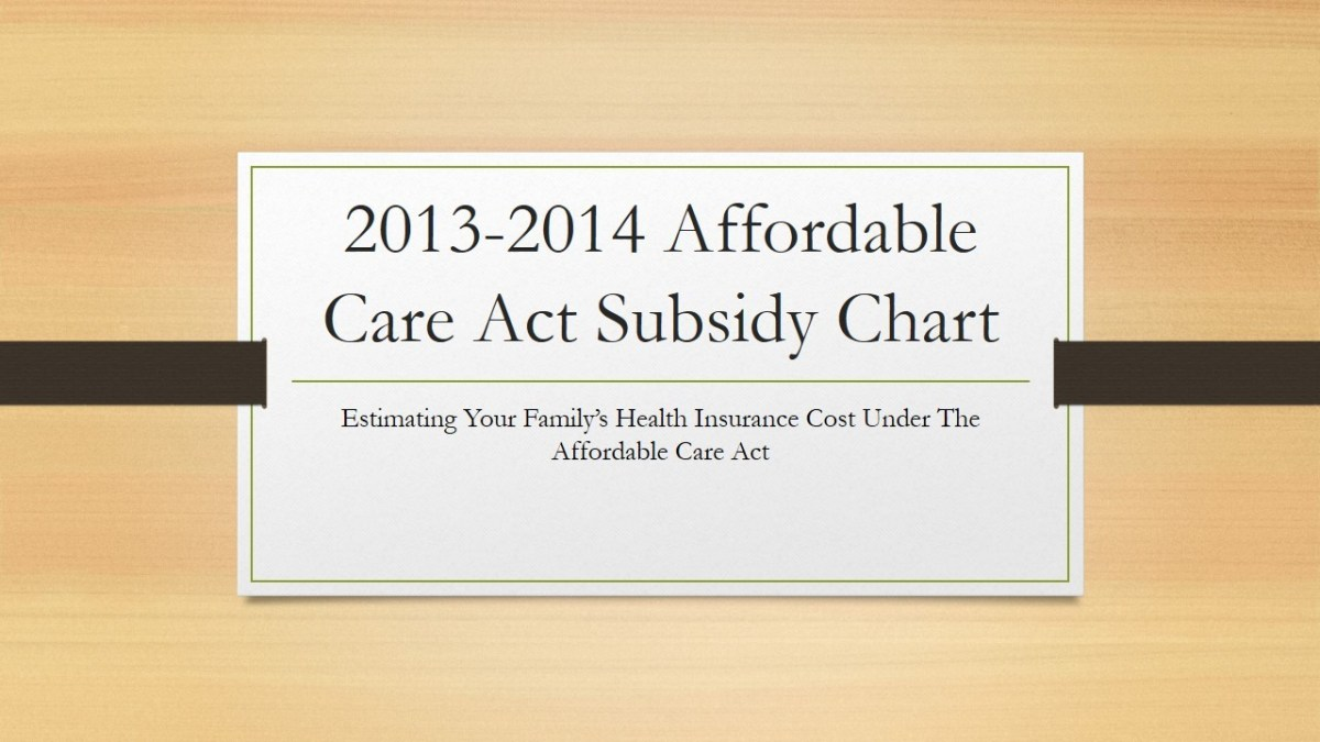 NC-Affordable-Care-Act-Subsidy-Table