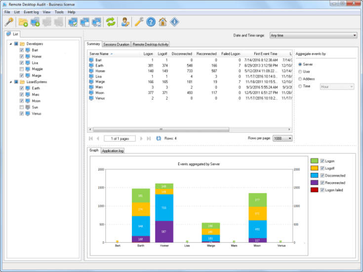 LizardSystems-Remote-Desktop-Audit-serial-key