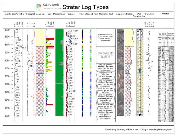 Golden-Software-Strater-5-Installer-Free-Download