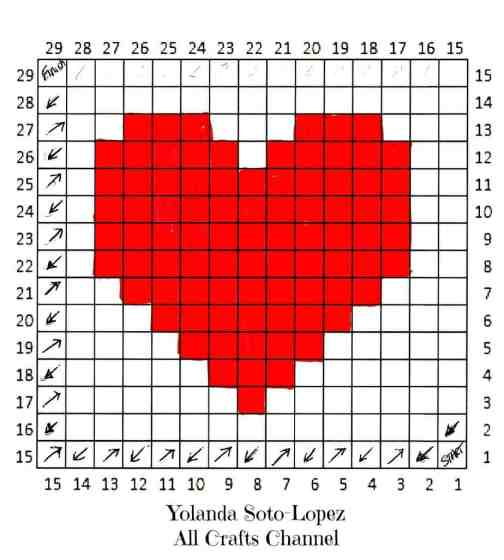 Heart Graph for C2C (Corner to Corner) square