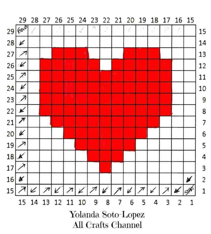 Heart Graph For C2C Corner To
