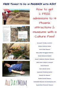 All Culture Pass Attractions on 1 map! Free Things to do in Phoenix with Kids—Culture Pass Tips