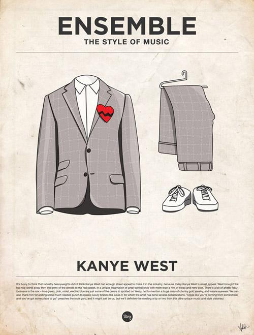 The Style of Music. Музыкальные стили одежды известных исполнителей