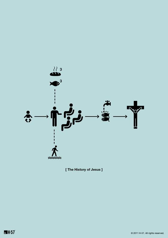 Формулы жизней. Биографии в минимализме