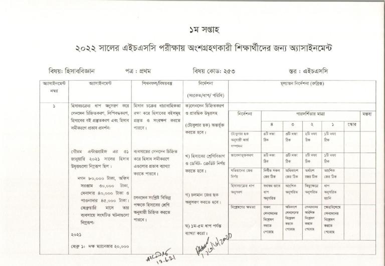 Class 11 Assignment Accounting 2021 For HSC Exam 2022