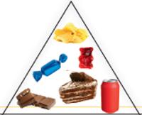 pointe de la pyramide alimentaire