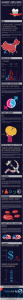 Illuminant's Chinese Takeout Volume 01 - Enter the Dragon (a realistic overview of China) infographic