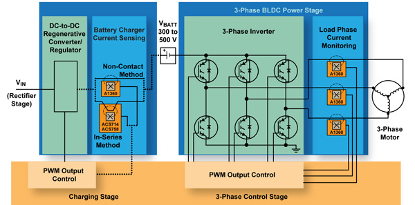 Hall Effect Current Sensing In