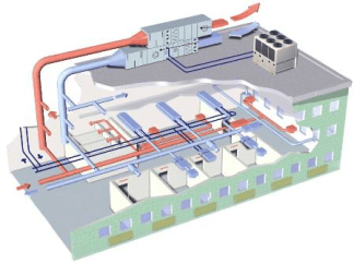 air conditioning manufacturers