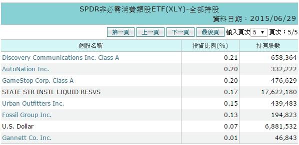 xly持股5