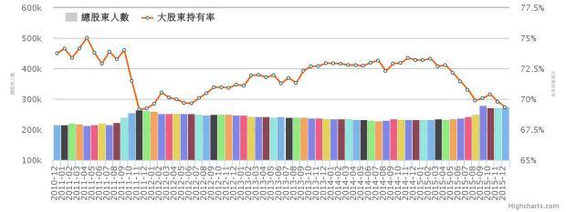 chart (21)