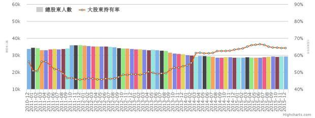 chart (25)