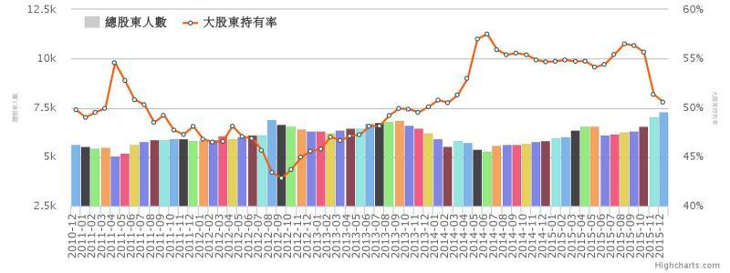 chart (30)