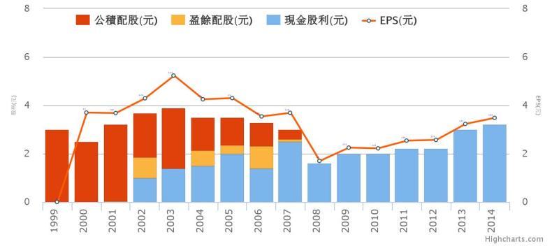 chart (34)