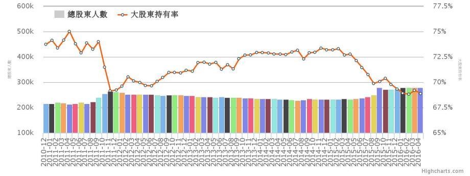 chart (45)