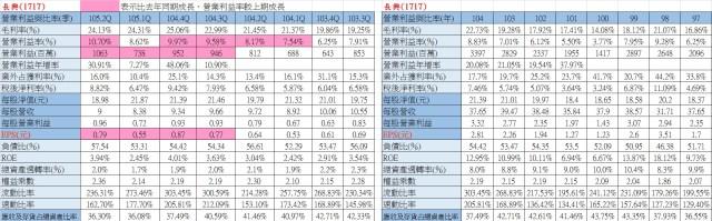 %e9%95%b7%e8%88%88%e8%b2%a1%e5%a0%b1