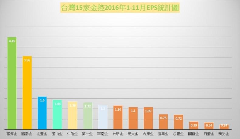 %e5%8d%81%e4%ba%94%e5%ae%b6%e9%87%91%e6%8e%a7%e7%8d%b2%e5%88%a9%e4%b8%80%e8%a6%bd%e8%a1%a8