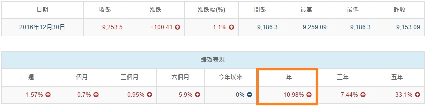 %e5%8a%a0%e6%ac%8a%e6%8c%87%e6%95%b8%e6%bc%b2%e5%b9%85