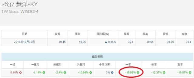 %e6%85%a7%e6%b4%8b%e5%a0%b1%e9%85%ac%e7%8e%87