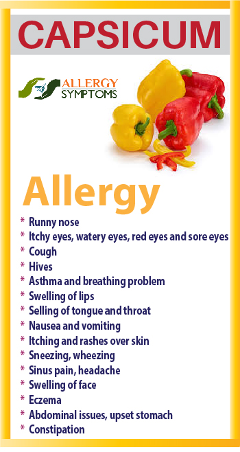 Capsicum Allergy