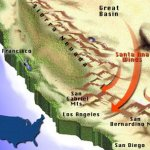 Santa Ana Winds and Allergy