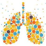 Trimbow Triple Combination For COPD and Asthma by Chiesi