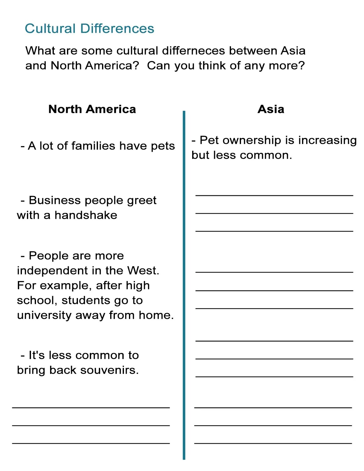 43 Free Esl Worksheets That Enable English Language Learners